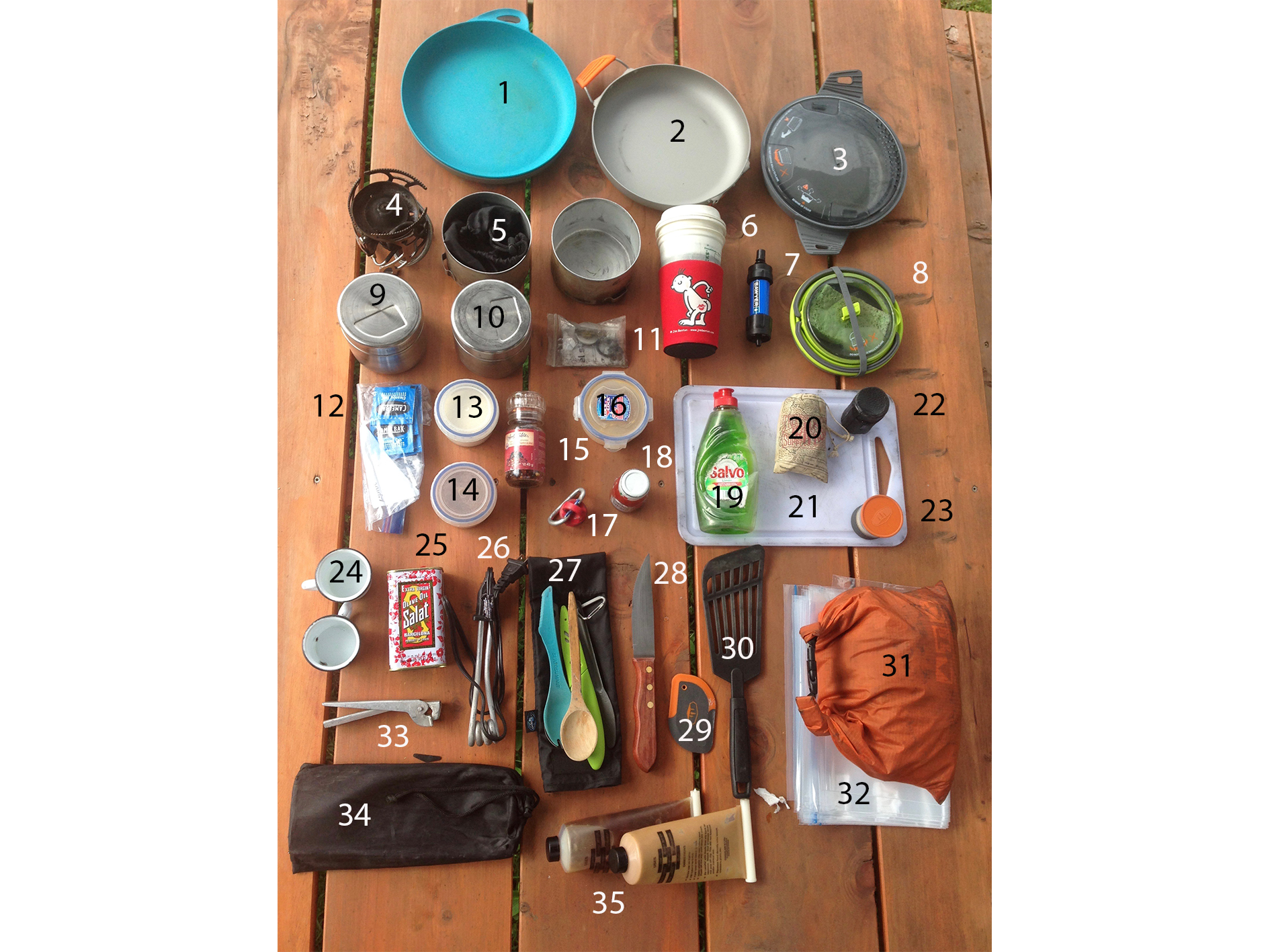 How to pack a kitchen for overland motorcycle travel